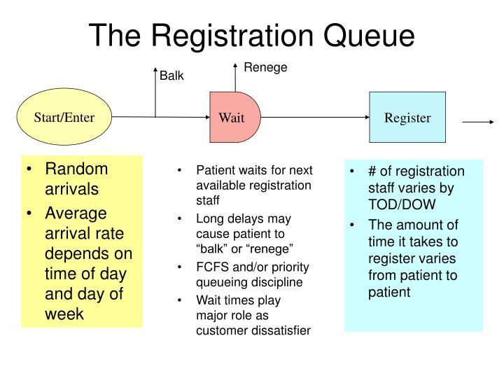 The Registration Queue