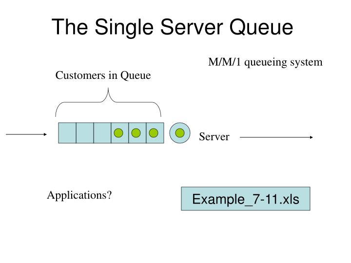 The Single Server Queue