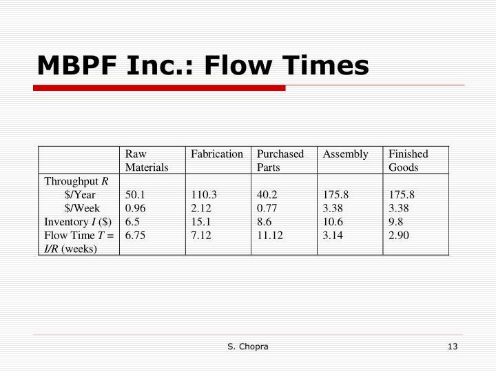 MBPF Inc.: Flow Times