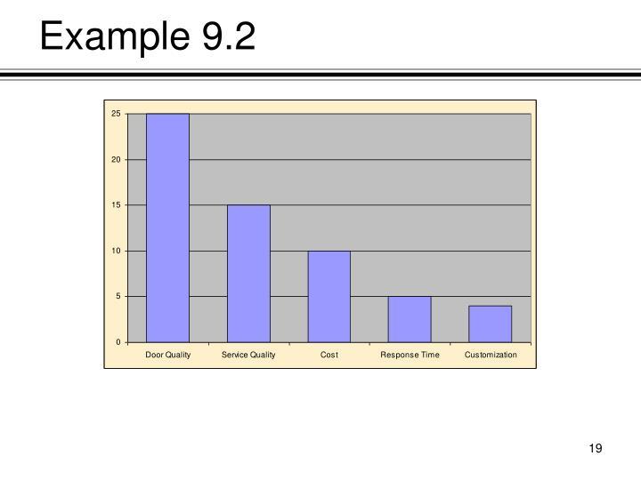 Example 9.2