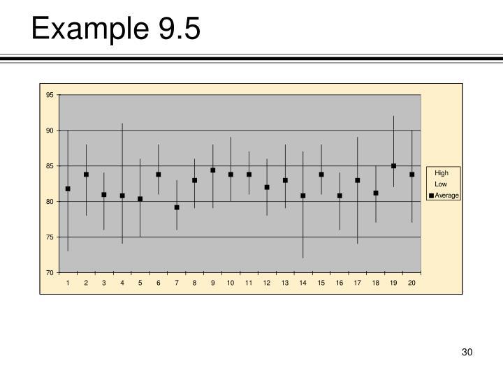 Example 9.5