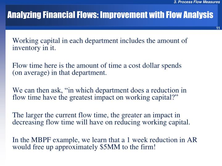 Analyzing Financial Flows: Improvement with Flow Analysis