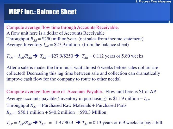 MBPF Inc.: Balance Sheet