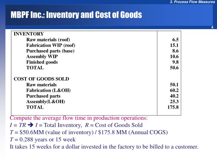 MBPF Inc.: Inventory and Cost of Goods