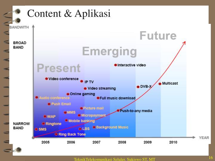 Content & Aplikasi