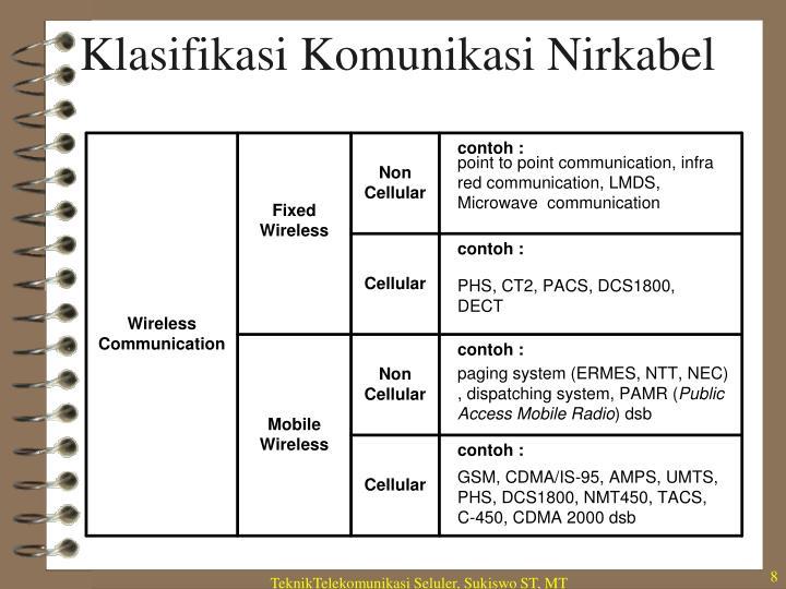 Klasifikasi Komunikasi Nirkabel