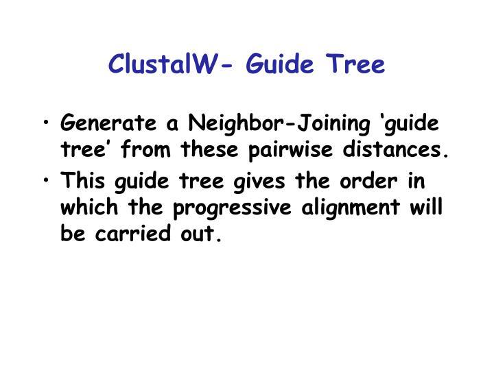 ClustalW- Guide Tree