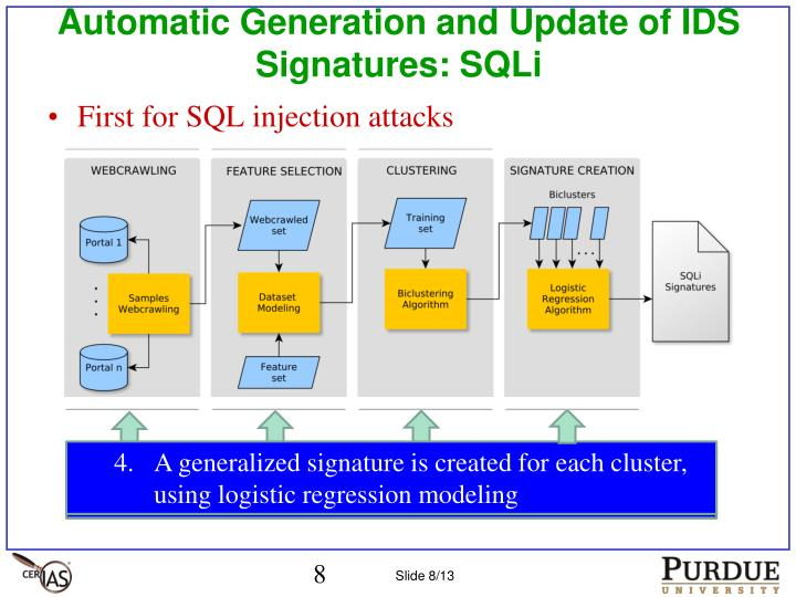 Automatic Generation and Update of IDS Signatures: