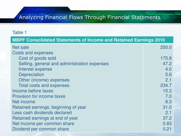 Analyzing Financial Flows Through Financial Statements