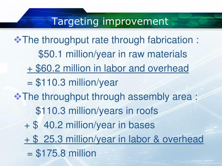 Targeting improvement