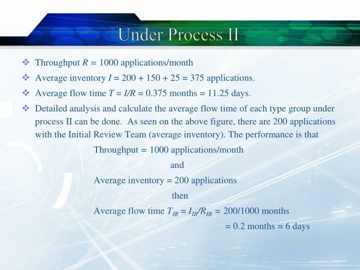 Under Process II