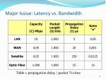 major issiue latency vs bandwidth2