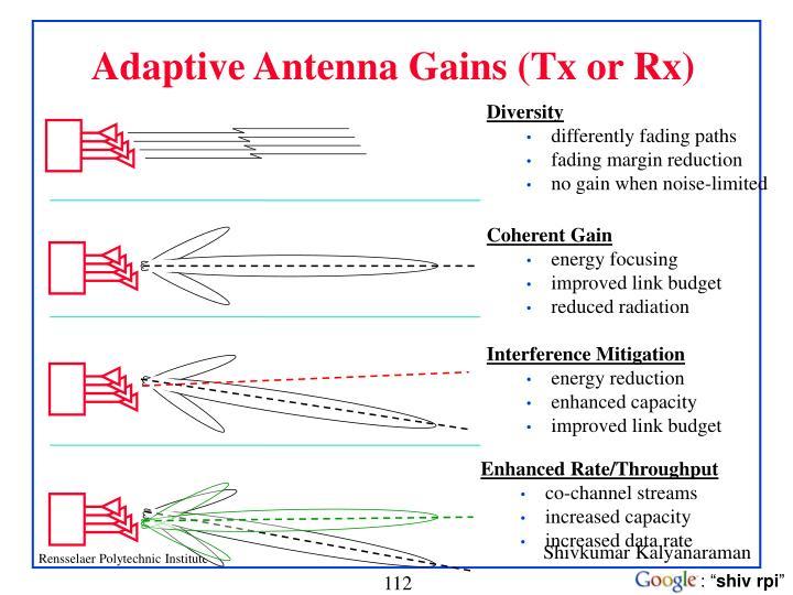 Adaptive Antenna Gains (Tx or Rx)