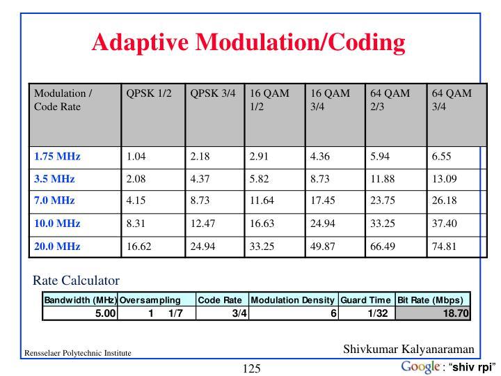 Adaptive Modulation/Coding