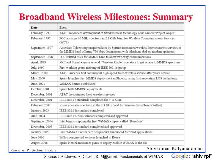 Broadband Wireless Milestones: Summary