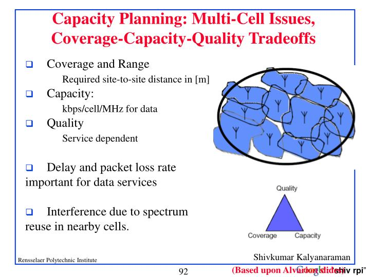 Capacity Planning: Multi-Cell Issues, Coverage-Capacity-Quality Tradeoffs