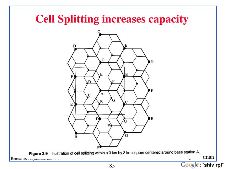 Cell Splitting increases capacity