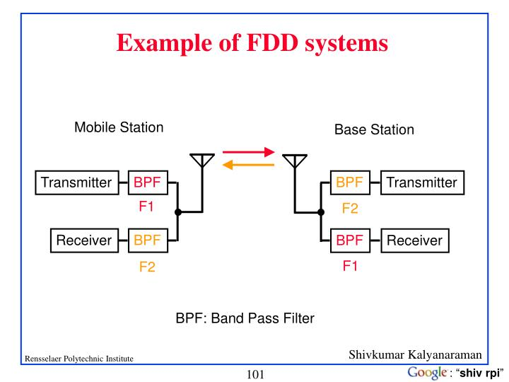 Example of FDD systems