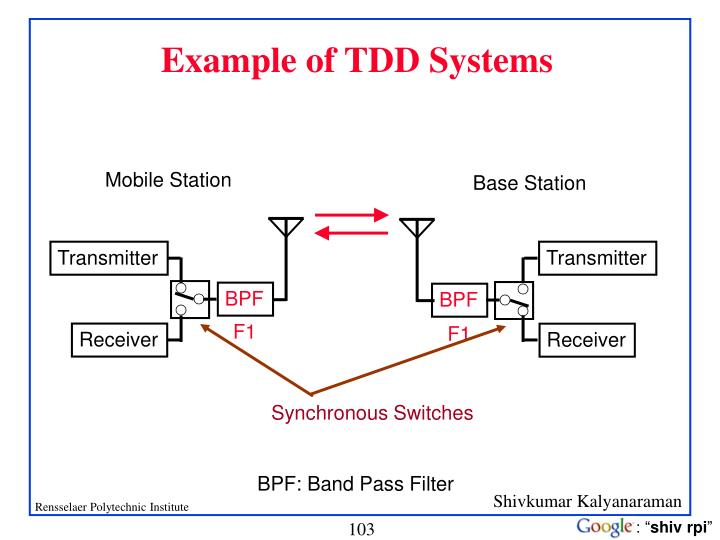 Example of TDD Systems