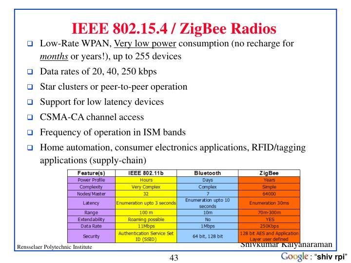 IEEE 802.15.4 / ZigBee Radios