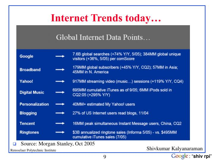 Internet Trends today…