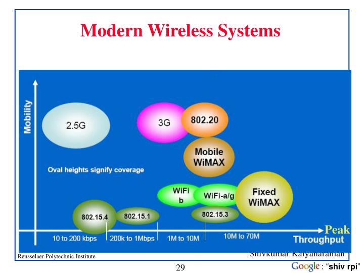 Modern Wireless Systems