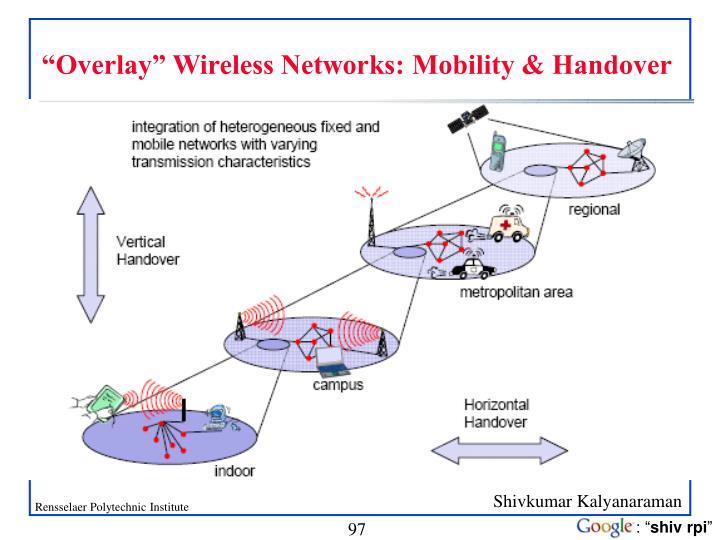 """""""Overlay"""" Wireless Networks: Mobility & Handover"""