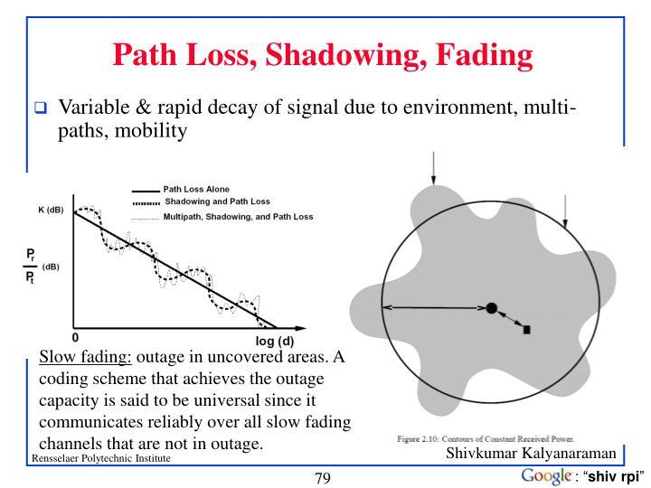Path Loss, Shadowing, Fading