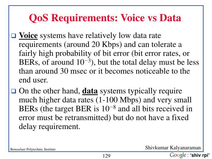QoS Requirements: Voice vs Data