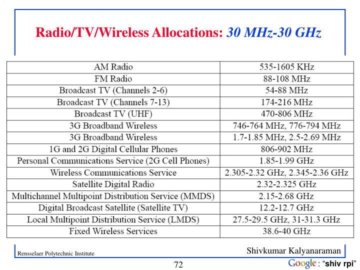 Radio/TV/Wireless Allocations: