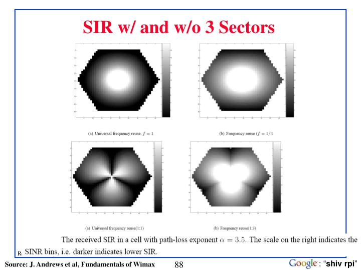 SIR w/ and w/o 3 Sectors