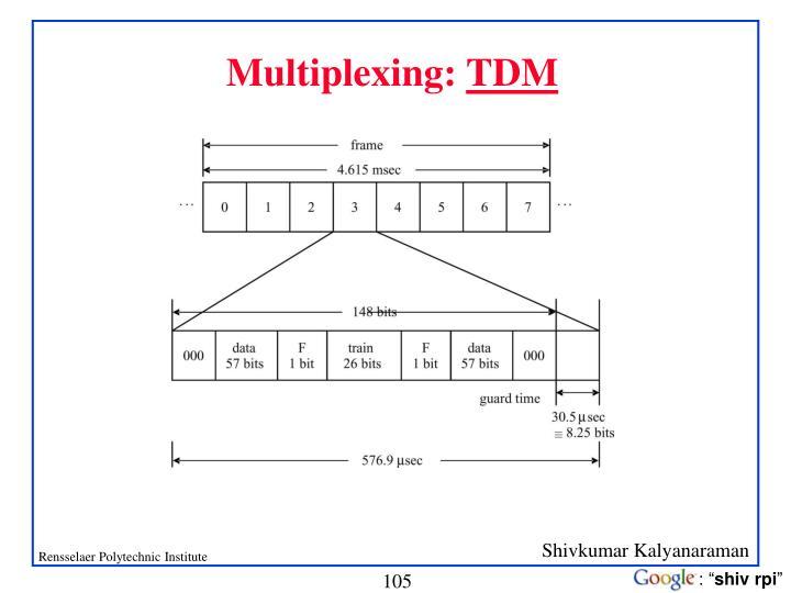 Multiplexing: