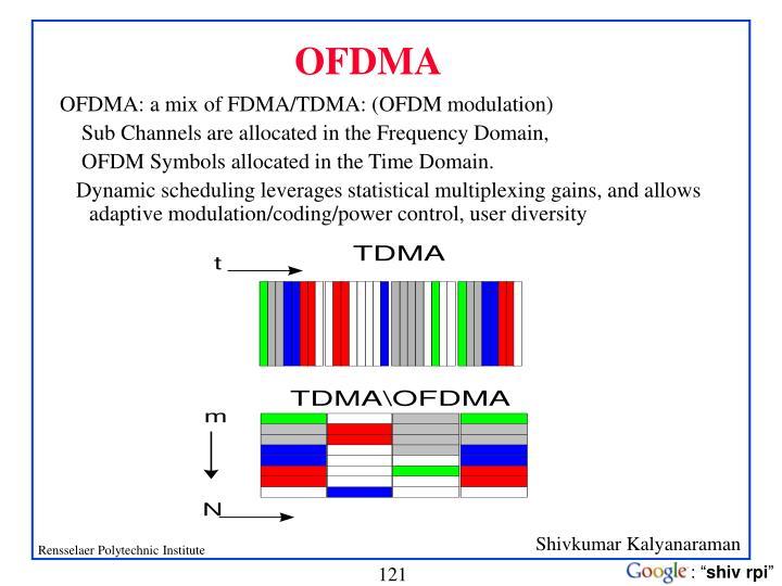 OFDMA