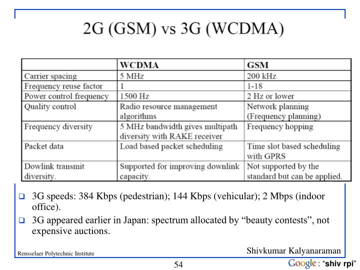 3G speeds: 384 Kbps (pedestrian); 144 Kbps (vehicular); 2 Mbps (indoor office).