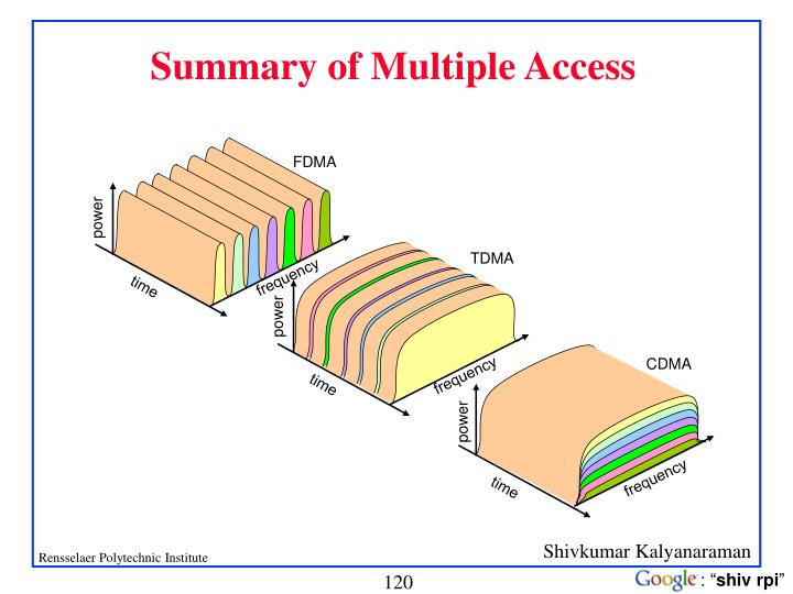 Summary of Multiple Access