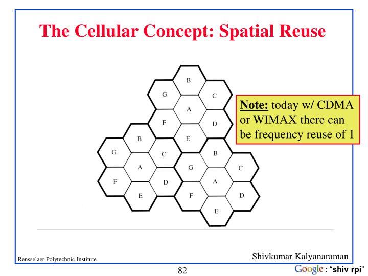 The Cellular Concept: Spatial Reuse