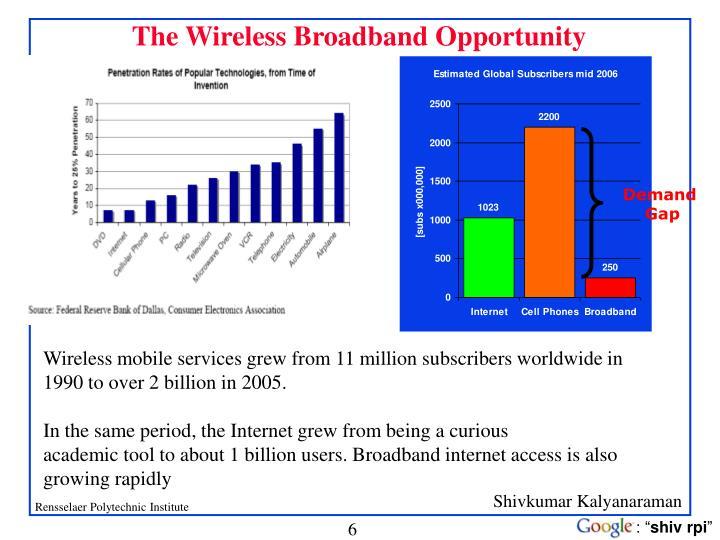 The Wireless Broadband Opportunity