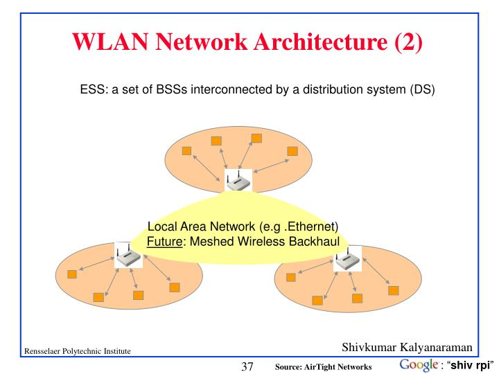 WLAN Network Architecture (2)