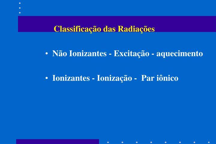 Classificação das Radiações