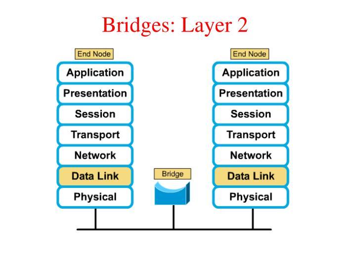Bridges: Layer 2