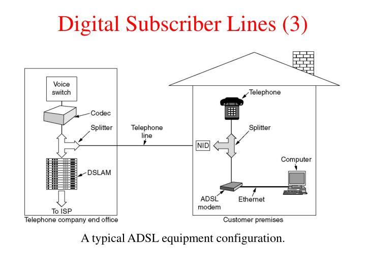 Digital Subscriber Lines (3)