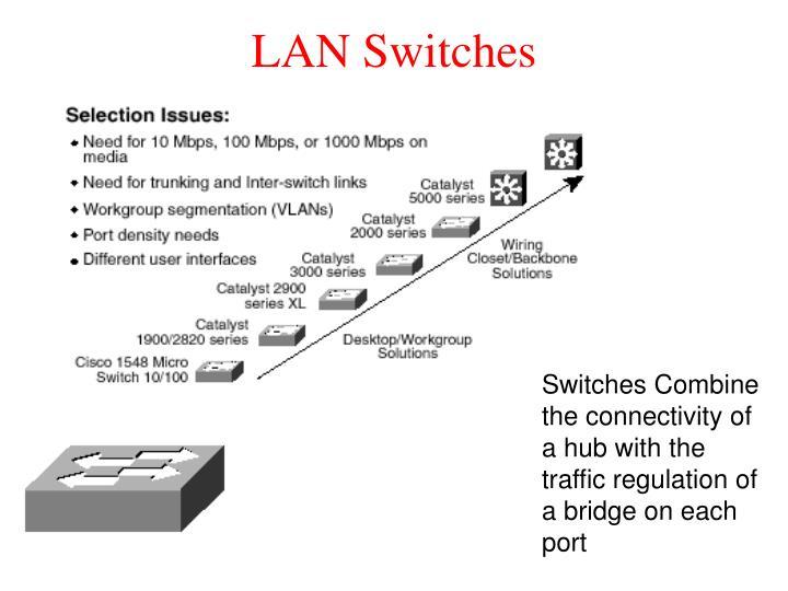 LAN Switches