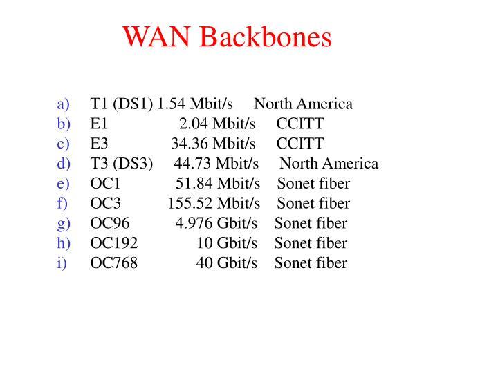 WAN Backbones