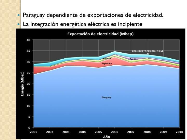 Paraguay dependiente de exportaciones de electricidad.