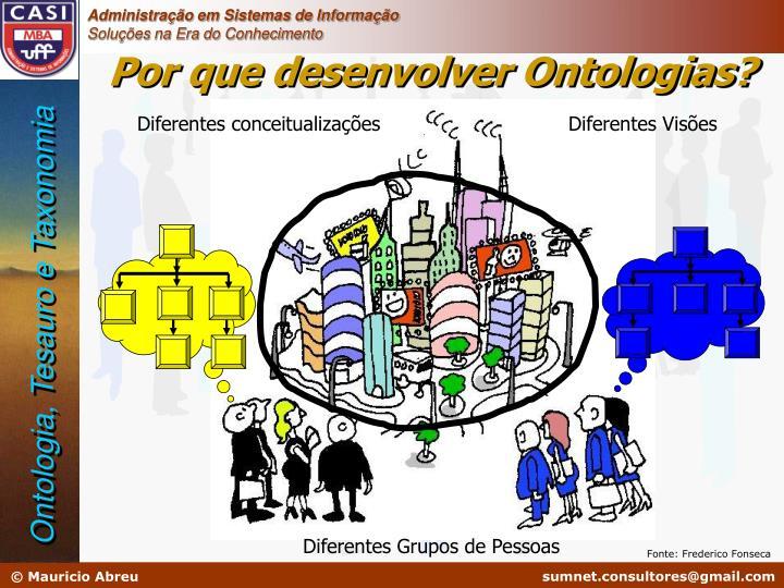 Por que desenvolver Ontologias?