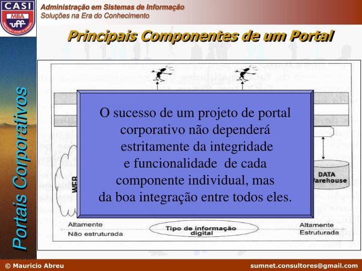 Principais Componentes de um Portal