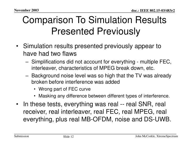 Comparison To Simulation Results