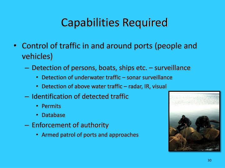 Capabilities Required