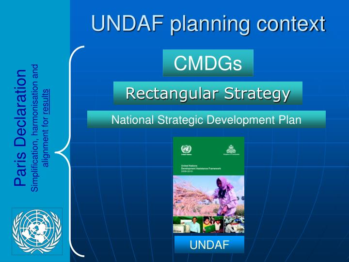 UNDAF planning context