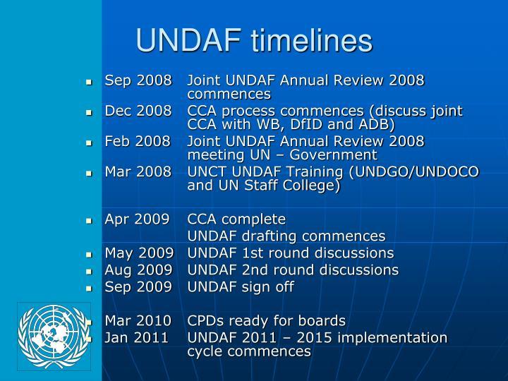 UNDAF timelines